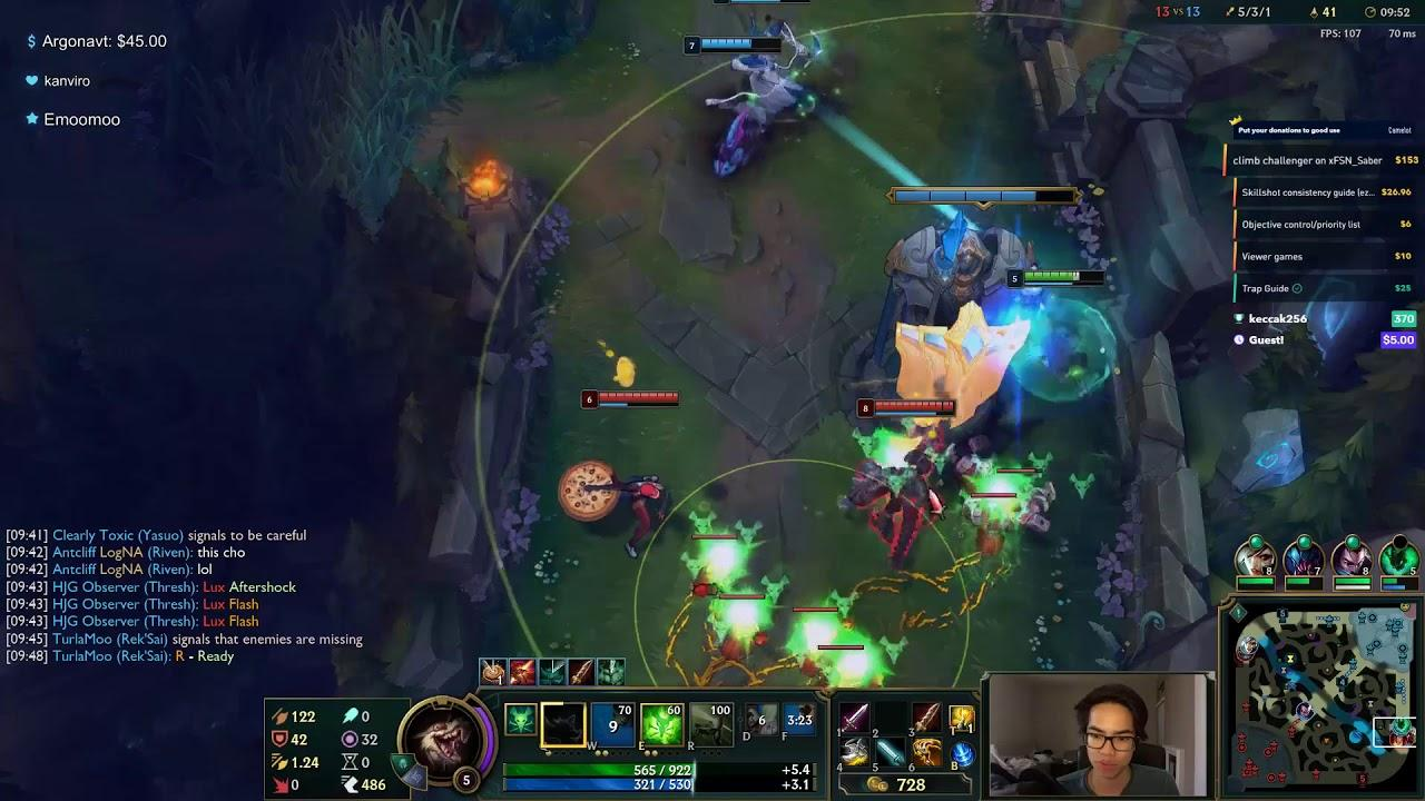 League Of Legends, Guide to Play