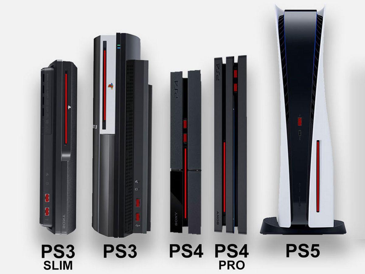 ps5 Backward compatible