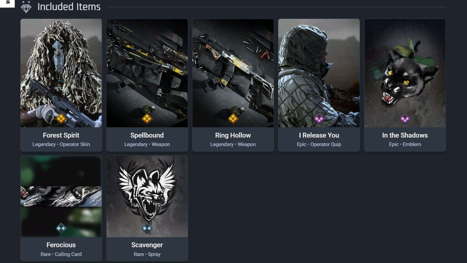 Call of Duty Warzone other unpopular skins