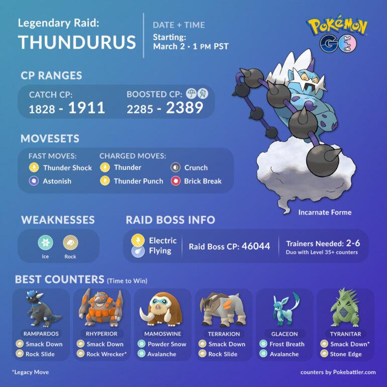 LegendaryRaidThundurus