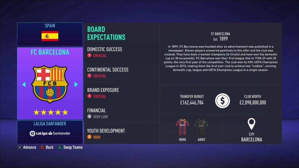 FIFA 21 Best Teams to start in Career Mode